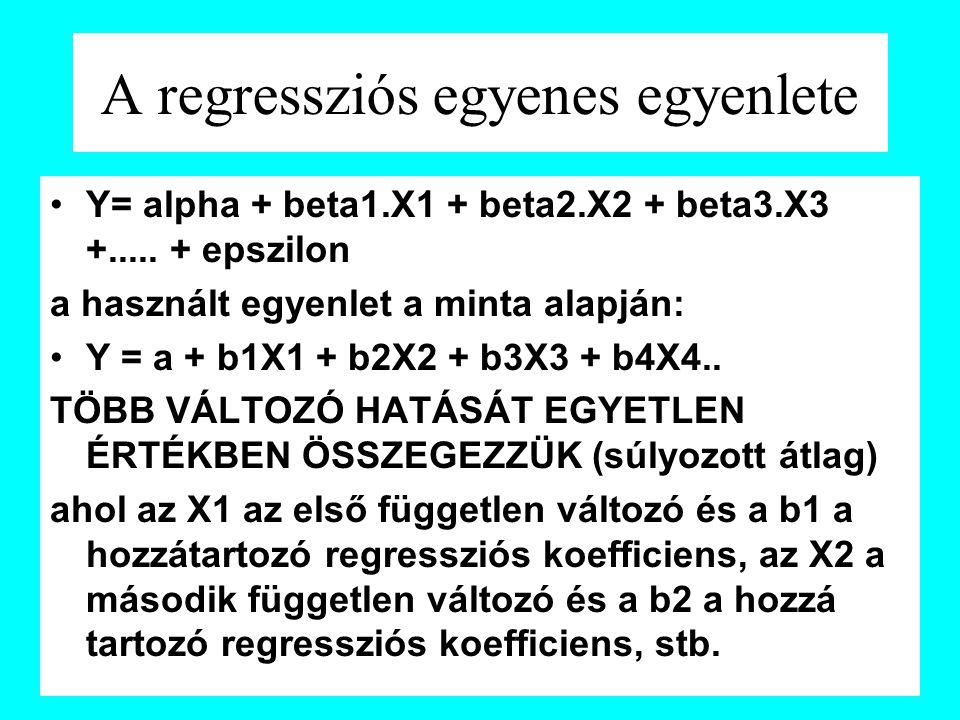 A regressziós egyenes egyenlete Y= alpha + beta1.X1 + beta2.X2 + beta3.X3 +.....