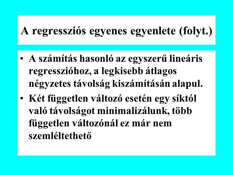 A regressziós egyenes egyenlete (folyt.) A számítás hasonló az egyszerű lineáris regresszióhoz, a legkisebb átlagos négyzetes távolság kiszámításán alapul.
