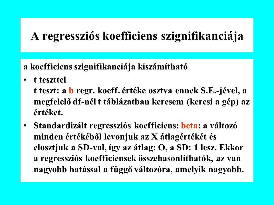 A regressziós koefficiens szignifikanciája a koefficiens szignifikanciája kiszámítható t teszttel t teszt: a b regr. koeff. értéke osztva ennek S.E.-j