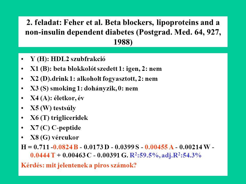 2. feladat: Feher et al. Beta blockers, lipoproteins and a non-insulin dependent diabetes (Postgrad. Med. 64, 927, 1988) Y (H): HDL2 szubfrakció X1 (B