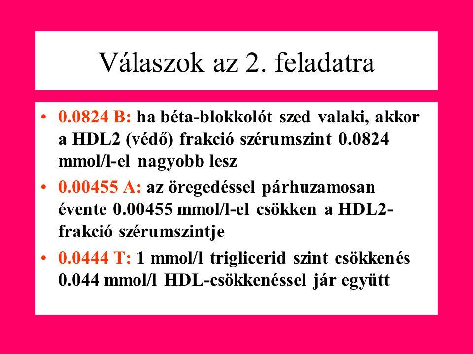 Válaszok az 2. feladatra 0.0824 B: ha béta-blokkolót szed valaki, akkor a HDL2 (védő) frakció szérumszint 0.0824 mmol/l-el nagyobb lesz 0.00455 A: az