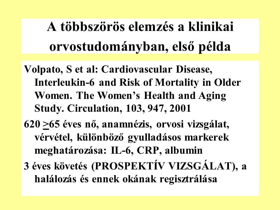 A többszörös elemzés a klinikai orvostudományban, első példa Volpato, S et al: Cardiovascular Disease, Interleukin-6 and Risk of Mortality in Older Women.