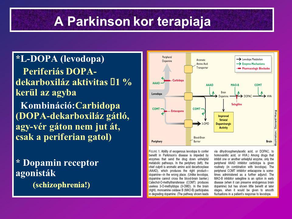 A Parkinson kor terapiaja *L-DOPA (levodopa) Periferiás DOPA- dekarboxiláz aktivitas  1 % kerül az agyba Kombináció:Carbidopa (DOPA-dekarboxiláz gátl
