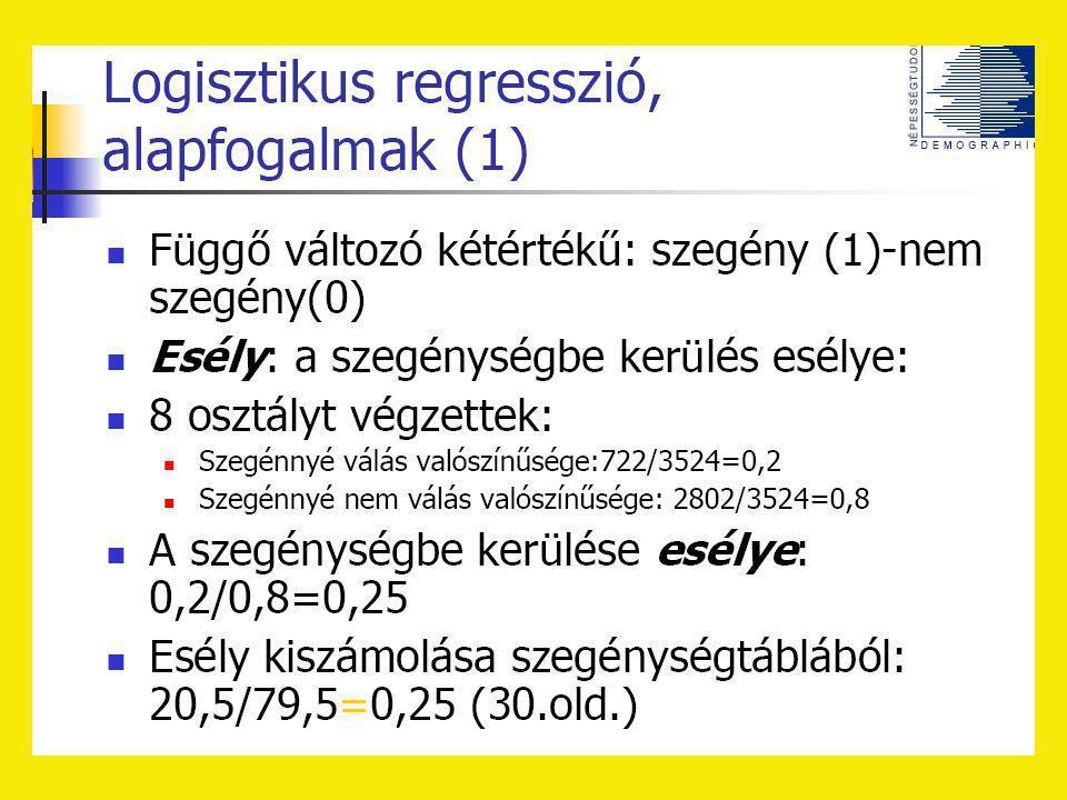 A többszörös modellek feltételezései (assumptions) TÖBBSZÖRÖS LINEÁRIS TÖBBSZÖRÖS LOGISZTIKUS PROPRCIONÁLIS HAZARD ANALÍZIS MIT MODELLEZÜNK?A függő változó átlagaA függő változó egyik értéke bekövetkezése esélyének (odds) temészetes logaritmusa (logit) A relativ kockázat (hazard) logaritmusa A FOLYAMATOS FÜGGETLEN VÁLTOZÓK VISZONYA A FÜGGŐHÖZ (KIMENETELHEZ) A függő változó átlaga lineárisan változhat több független változóval is A függő változó logitja lineárisan változhat több független áltozóval is A relatív hazard logaritmusa lineárisan változhat több független áltozóval is A SKALARIS FÜGGETLEN VÁLTOZÓK VISZONYA A FÜGGŐHÖZ (KIMENETELHEZ) A függő változó átlaga lineárisan változhat több független változó egységnyi változásával is A függő változó logitja lineárisan változhat több független változó egységnyi változásával is A relatív hazard logaritmusa lineárisan változhat több független változó egységnyi változásával is A FÜGGŐ VÁLTOZÓ ELOSZLÁSA NormálisBinomiálisNincs meghatározva