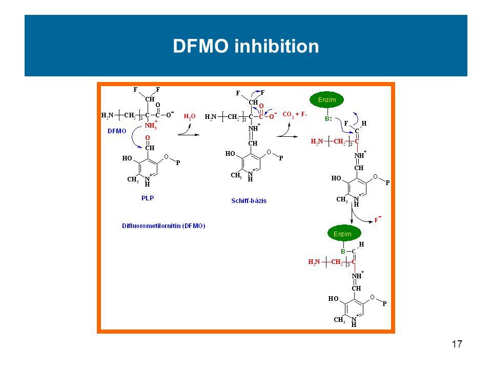 17 DFMO inhibition