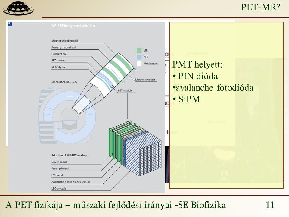 A PET fizikája – műszaki fejlődési irányai -SE Biofizika 11 PET-MR.