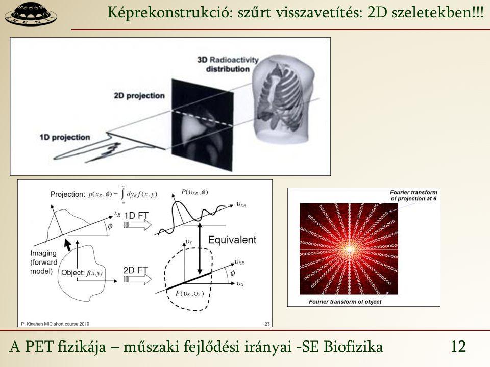 A PET fizikája – műszaki fejlődési irányai -SE Biofizika 12 Képrekonstrukció: szűrt visszavetítés: 2D szeletekben!!!