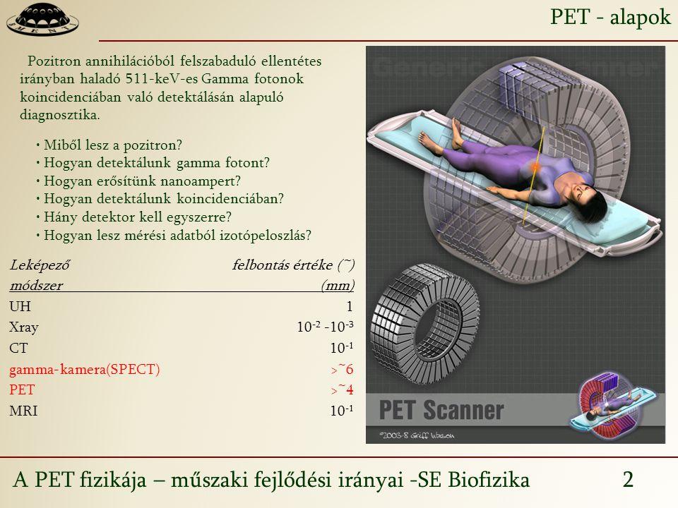 A PET fizikája – műszaki fejlődési irányai -SE Biofizika 2 PET - alapok Pozitron annihilációból felszabaduló ellentétes irányban haladó 511-keV-es Gamma fotonok koincidenciában való detektálásán alapuló diagnosztika.