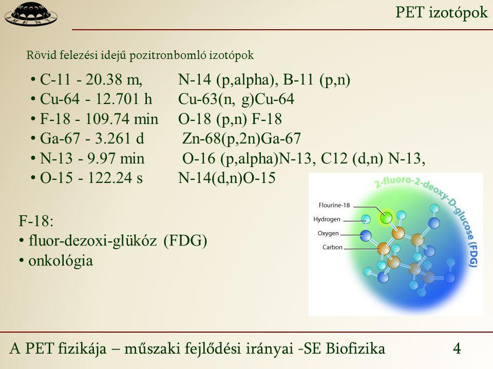 """A PET fizikája – műszaki fejlődési irányai -SE Biofizika 15 Teratomo projekt Monte Carlo GPU-n minden kölcsönhatást modellezünk a részecskéket kölcsönhatásonként végigkövetjük nVidia CUDA keret GATE és MCNP verifikáció ML-EM iteratív rekonstrukció teljesítmény: """"100MBq aktivitás"""