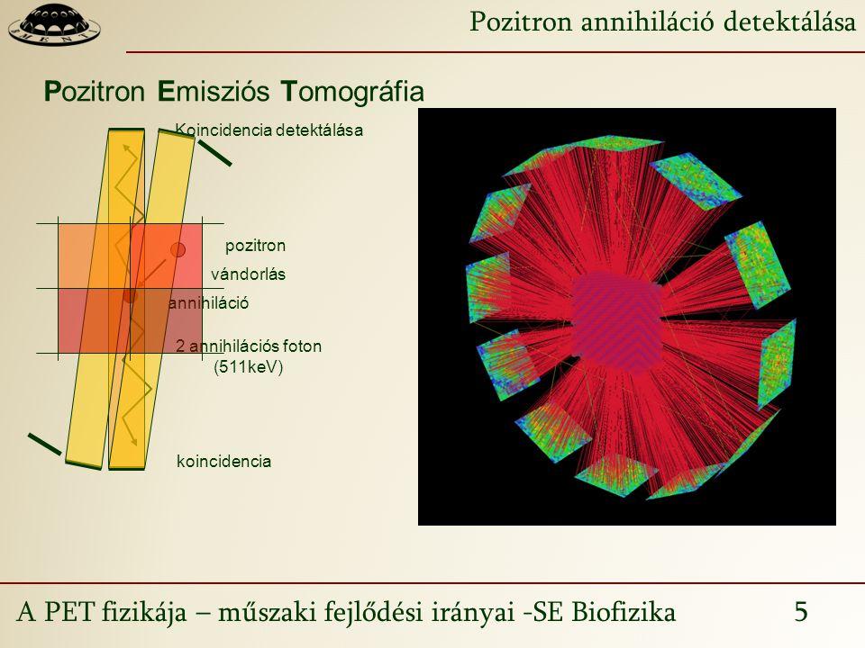 A PET fizikája – műszaki fejlődési irányai -SE Biofizika 5 2 annihilációs foton (511keV) koincidencia Koincidencia detektálása Pozitron Emisziós Tomográfia pozitron vándorlás annihiláció Pozitron annihiláció detektálása