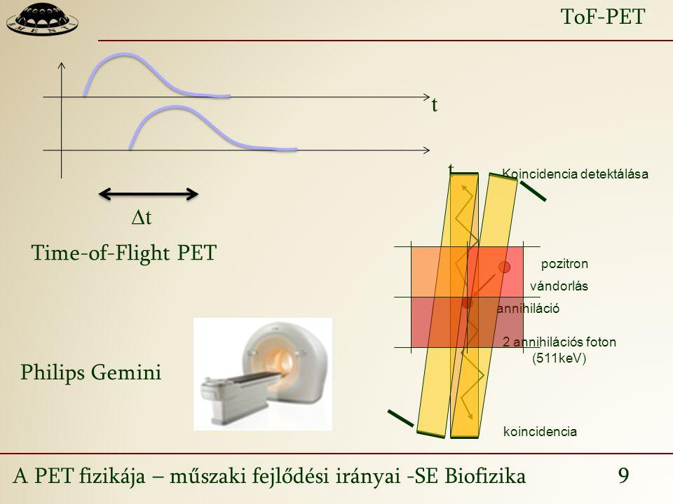 A PET fizikája – műszaki fejlődési irányai -SE Biofizika 10 PET-CT