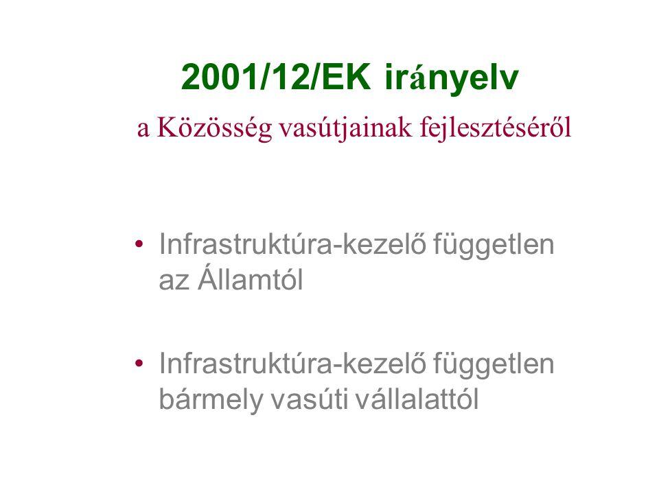 2001/12/EK irányelv a Közösség vasútjainak fejlesztéséről Infrastruktúra-kezelő független az Államtól Infrastruktúra-kezelő független bármely vasúti v