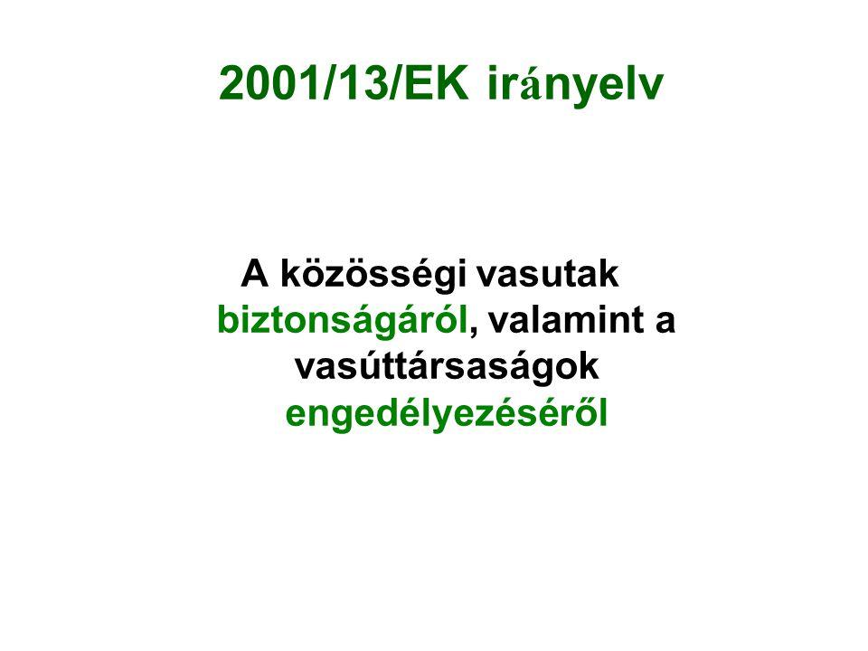 2001/13/EK irányelv A közösségi vasutak biztonságáról, valamint a vasúttársaságok engedélyezéséről
