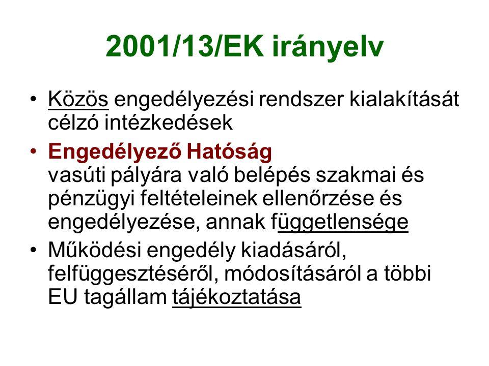 2001/13/EK irányelv Közös engedélyezési rendszer kialakítását célzó intézkedések Engedélyező Hatóság vasúti pályára való belépés szakmai és pénzügyi f
