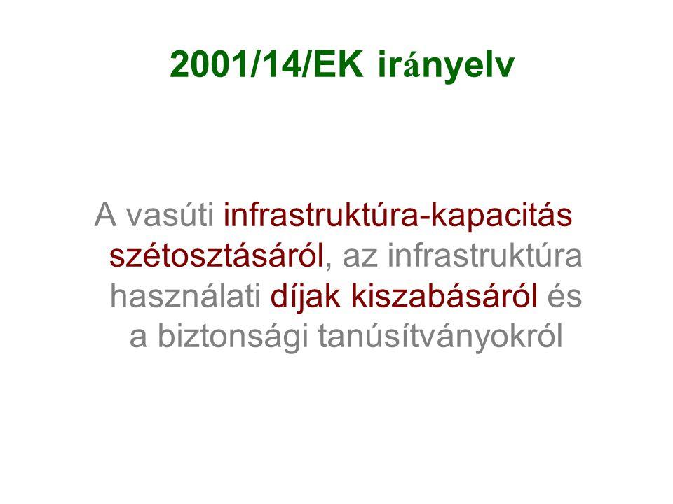 2001/14/EK irányelv A vasúti infrastruktúra-kapacitás szétosztásáról, az infrastruktúra használati díjak kiszabásáról és a biztonsági tanúsítványokról