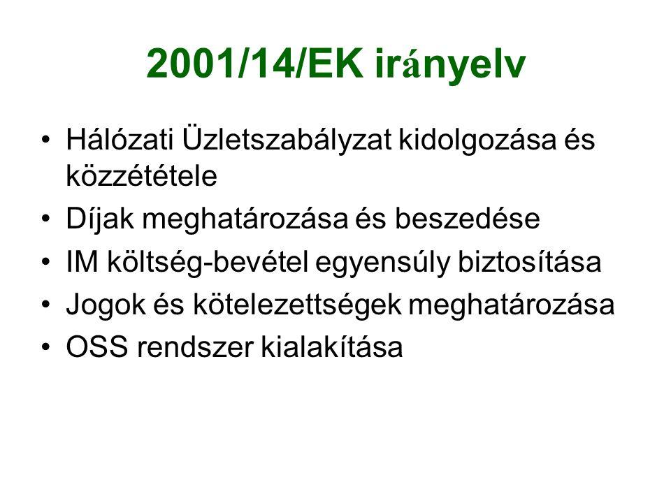 2001/14/EK irányelv Hálózati Üzletszabályzat kidolgozása és közzététele Díjak meghatározása és beszedése IM költség-bevétel egyensúly biztosítása Jogo