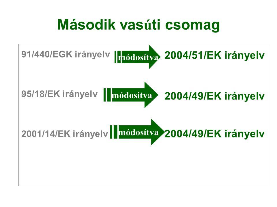 Második vasúti csomag 91/440/EGK irányelv 95/18/EK irányelv 2001/14/EK irányelv 2004/51/EK irányelv 2004/49/EK irányelv módosítva