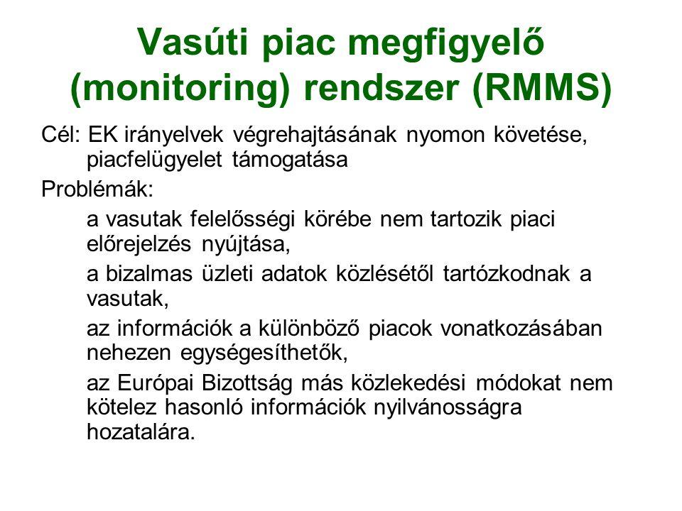 Vasúti piac megfigyelő (monitoring) rendszer (RMMS) Cél: EK irányelvek végrehajtásának nyomon követése, piacfelügyelet támogatása Problémák: a vasutak