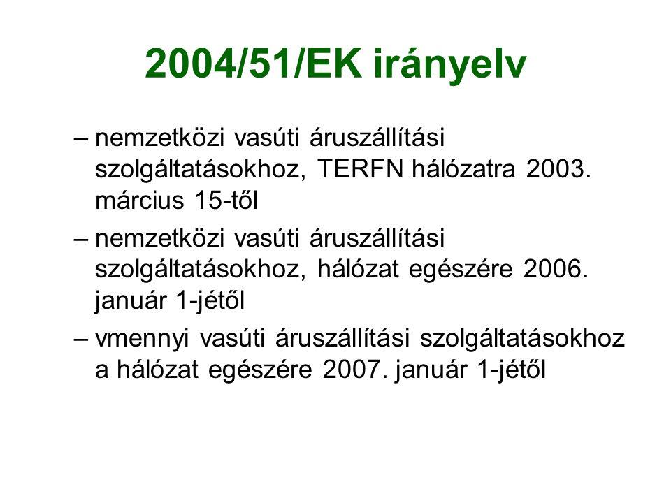 2004/51/EK irányelv –nemzetközi vasúti áruszállítási szolgáltatásokhoz, TERFN hálózatra 2003. március 15-től –nemzetközi vasúti áruszállítási szolgált