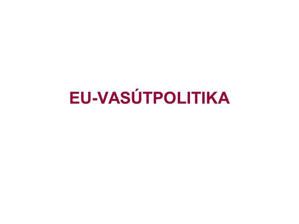 EU-VASÚTPOLITIKA