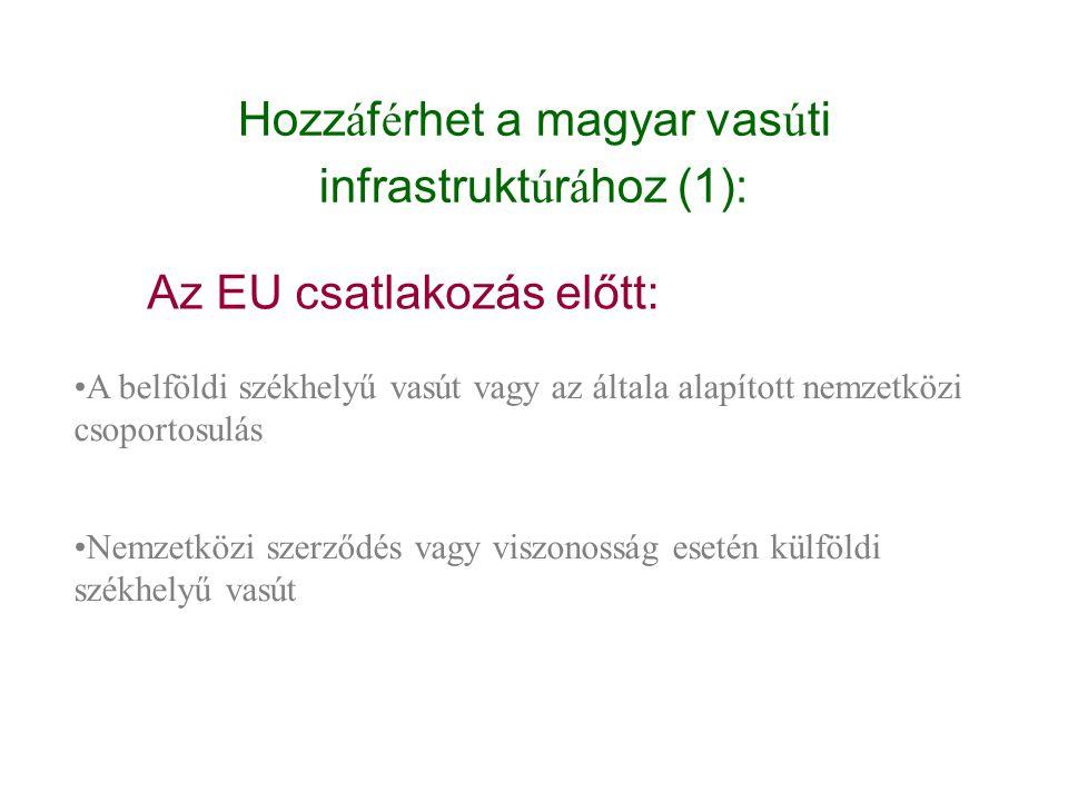 Hozzáférhet a magyar vasúti infrastruktúrához (1): Az EU csatlakozás előtt: A belföldi székhelyű vasút vagy az általa alapított nemzetközi csoportosul