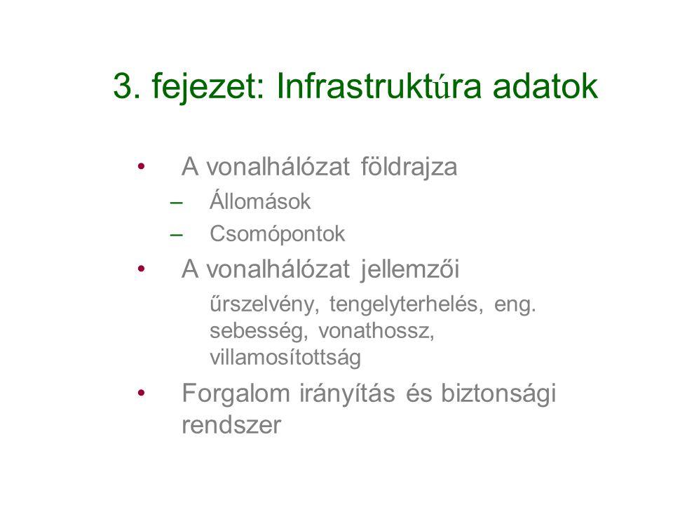 3. fejezet: Infrastruktúra adatok A vonalhálózat földrajza –Állomások –Csomópontok A vonalhálózat jellemzői űrszelvény, tengelyterhelés, eng. sebesség