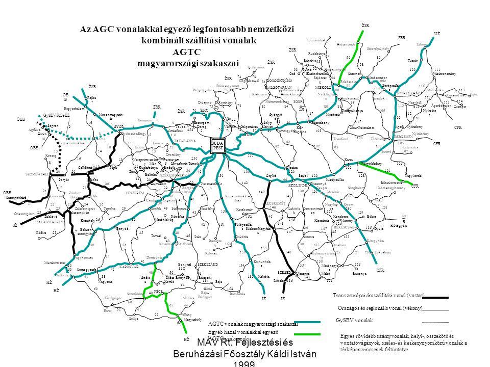 MÁV Rt. Fejlesztési és Beruházási Főosztály Káldi István 1999. Az AGC vonalakkal egyező legfontosabb nemzetközi kombinált szállítási vonalak AGTC magy
