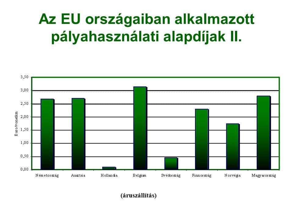 Az EU országaiban alkalmazott pályahasználati alapdíjak II. (áruszállítás)