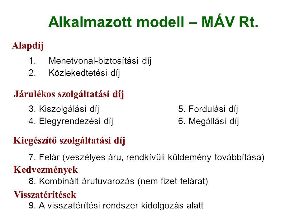 Alkalmazott modell – MÁV Rt. 1.Menetvonal-biztosítási díj 2.Közlekedtetési díj 3. Kiszolgálási díj5. Fordulási díj 4. Elegyrendezési díj6. Megállási d