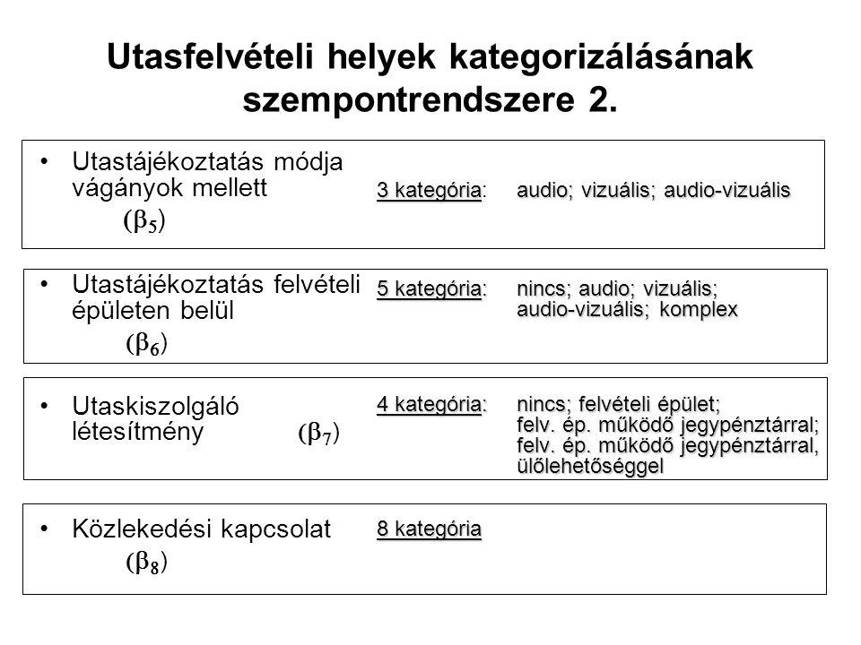 Utasfelvételi helyek kategorizálásának szempontrendszere 2. Utastájékoztatás módja vágányok mellett   ) Utastájékoztatás felvételi épületen b