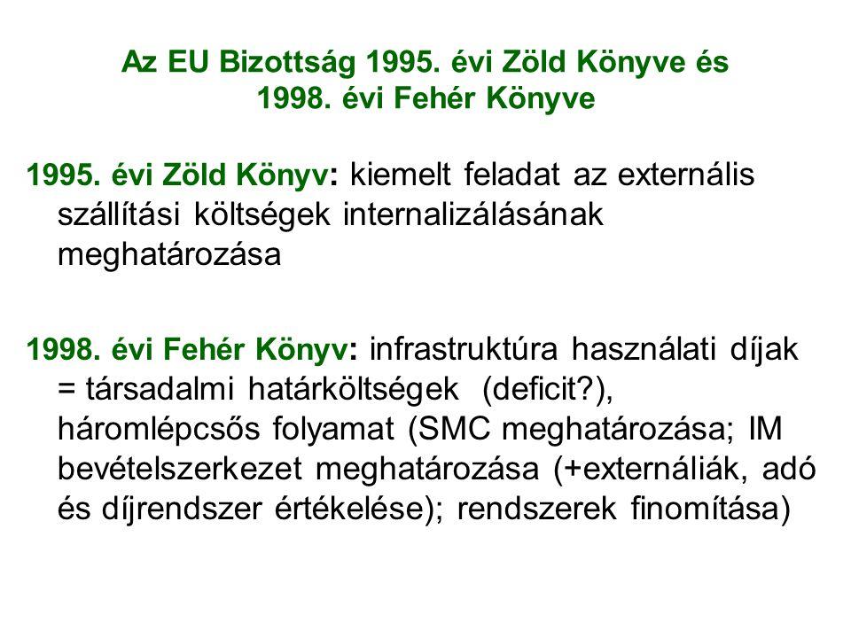Az EU Bizottság 1995. évi Zöld Könyve és 1998. évi Fehér Könyve 1995. évi Zöld Könyv : kiemelt feladat az externális szállítási költségek internalizál