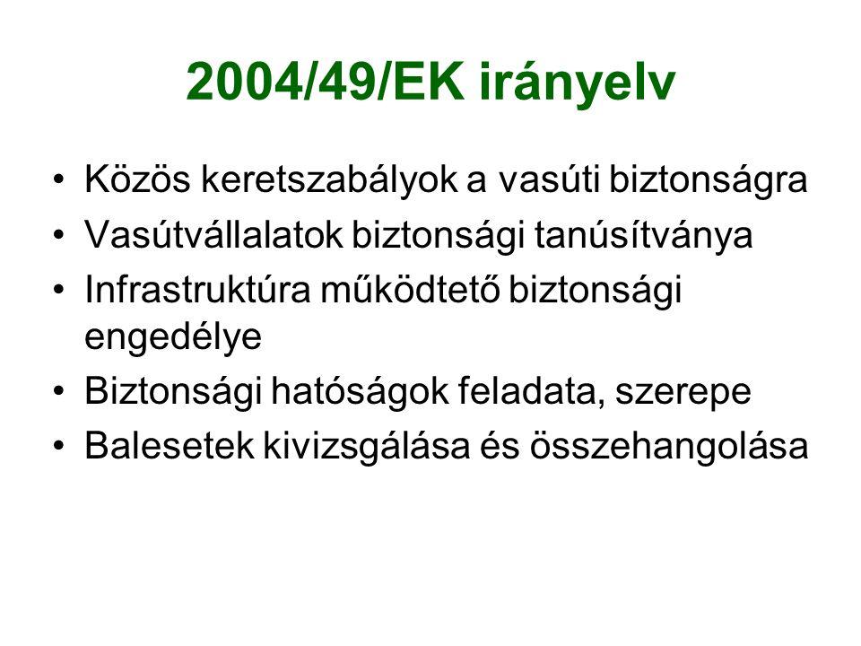 2004/49/EK irányelv Közös keretszabályok a vasúti biztonságra Vasútvállalatok biztonsági tanúsítványa Infrastruktúra működtető biztonsági engedélye Bi