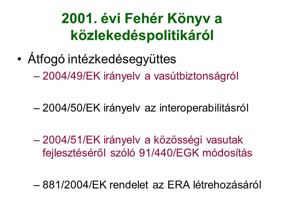 2001. évi Fehér Könyv a közlekedéspolitikáról Átfogó intézkedésegyüttes –2004/49/EK irányelv a vasútbiztonságról –2004/50/EK irányelv az interoperabil