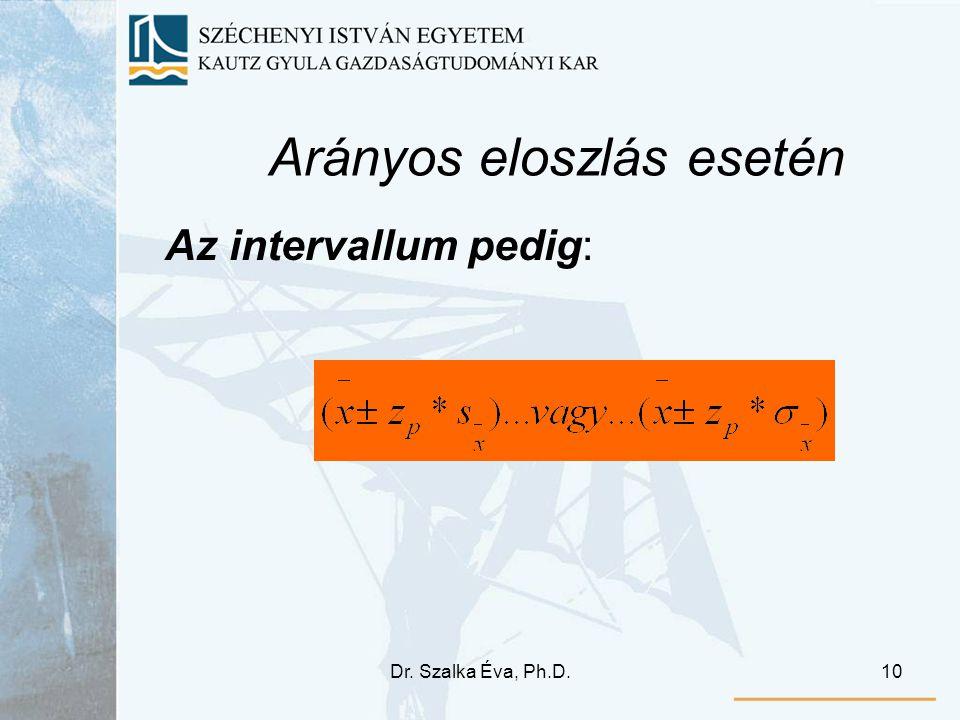 Dr. Szalka Éva, Ph.D.10 Arányos eloszlás esetén Az intervallum pedig: