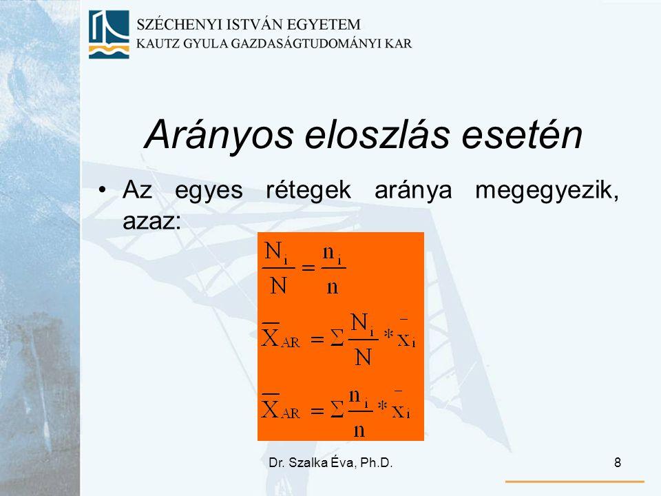 Dr. Szalka Éva, Ph.D.8 Arányos eloszlás esetén Az egyes rétegek aránya megegyezik, azaz: