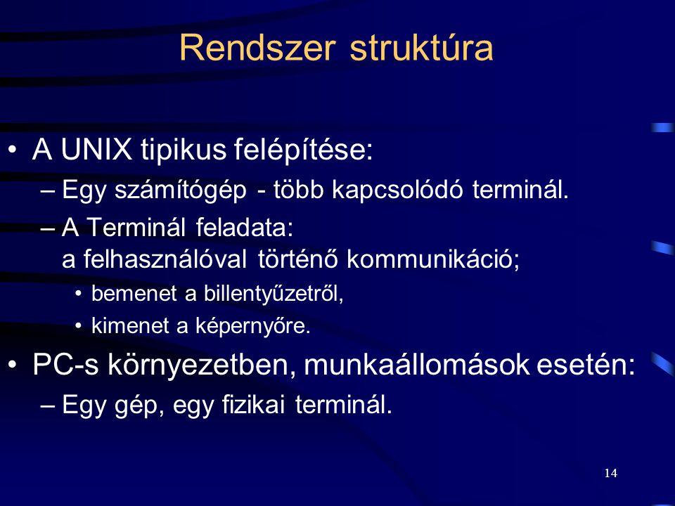 """13 """"Klasszikus UNIX rendszer képe Számítógép TERMINÁL soros vonali kapcsolat"""