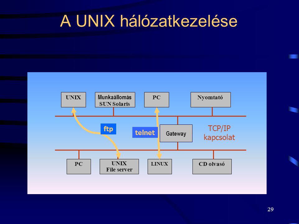 28 A UNIX hálózatkezelése Elosztott (hálózati) környezet. A UNIX hálózati operációs rendszer, azaz biztosítja a távoli gépek használatának lehetőségét