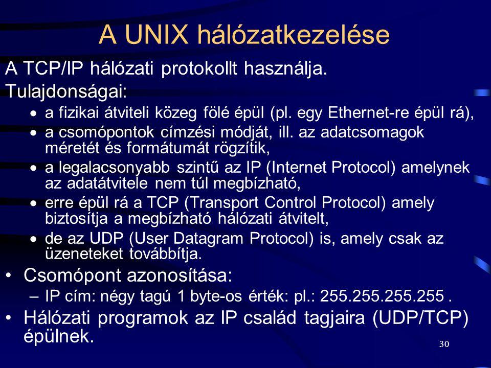 29 A UNIX hálózatkezelése UNIX Munkaállomás SUN Solaris NyomtatóPC UNIX File server CD olvasó LINUX TCP/IP kapcsolat ftp telnet Gateway