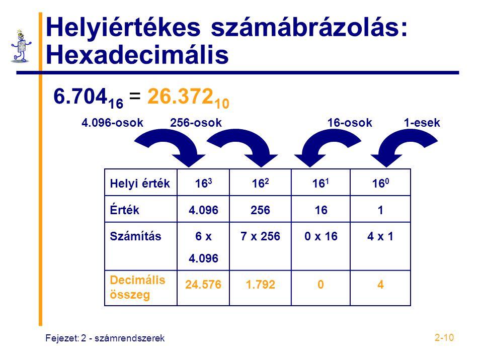 Fejezet: 2 - számrendszerek 2-10 Helyiértékes számábrázolás: Hexadecimális 6.704 16 = 26.372 10 Helyi érték16 3 16 2 16 1 16 0 Érték4.096256161 Számít