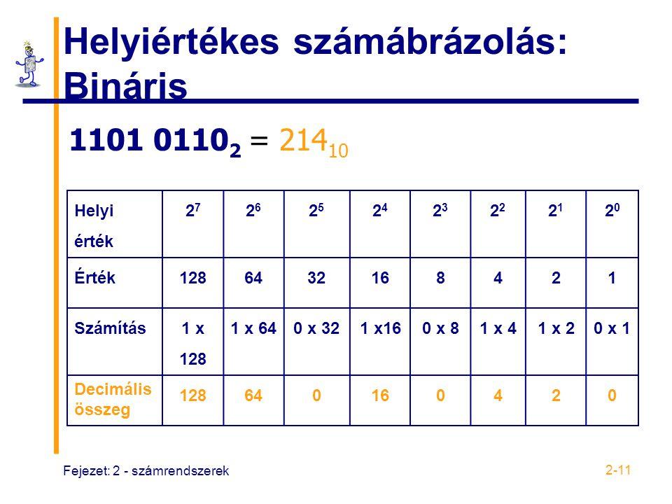 Fejezet: 2 - számrendszerek 2-11 Helyiértékes számábrázolás: Bináris Helyi érték 2727 2626 2525 2424 23232 2121 2020 Érték1286432168421 Számítás 1 x 1