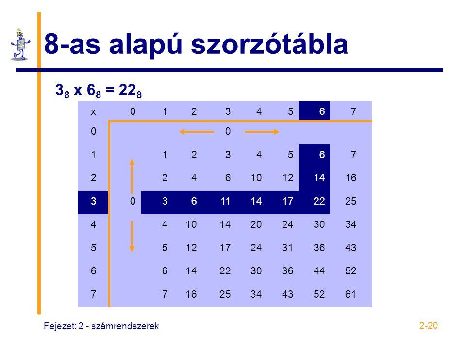 Fejezet: 2 - számrendszerek 2-20 8-as alapú szorzótábla x01234567 00 11234567 224610121416 30361114172225 44101420243034 55121724313643 66142230364452