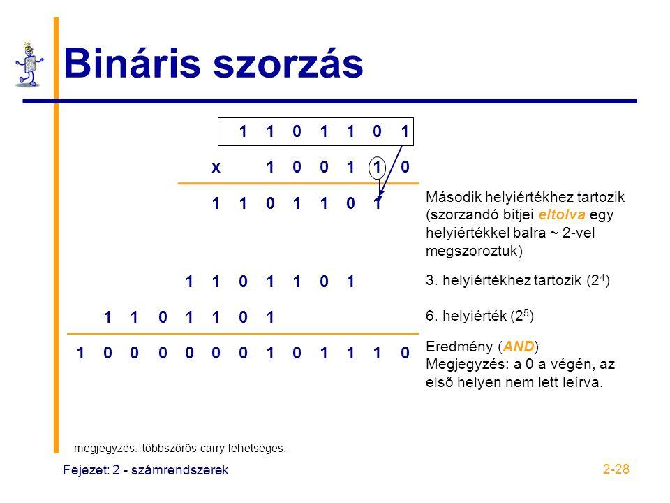 Fejezet: 2 - számrendszerek 2-28 Bináris szorzás 1101101 x100110 1101101 Második helyiértékhez tartozik (szorzandó bitjei eltolva egy helyiértékkel ba