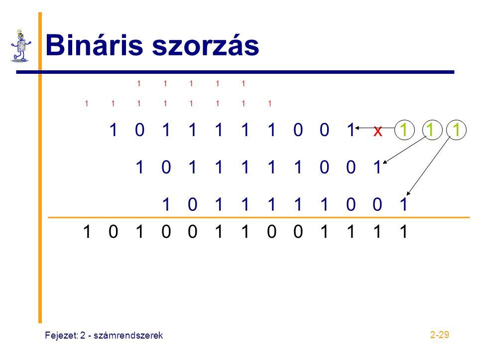 Fejezet: 2 - számrendszerek 2-29 Bináris szorzás 1011111001x111 1011111001 1011111001 1010011001111 11111111 11111