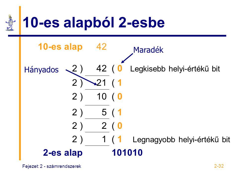 Fejezet: 2 - számrendszerek 2-32 10-es alapból 2-esbe 10-es alap42 2 )42( 0 Legkisebb helyi-értékű bit 2 ) 21( 1 2 )10( 0 2 )5( 1 2 )2( 0 2 ) 1( 1 Leg