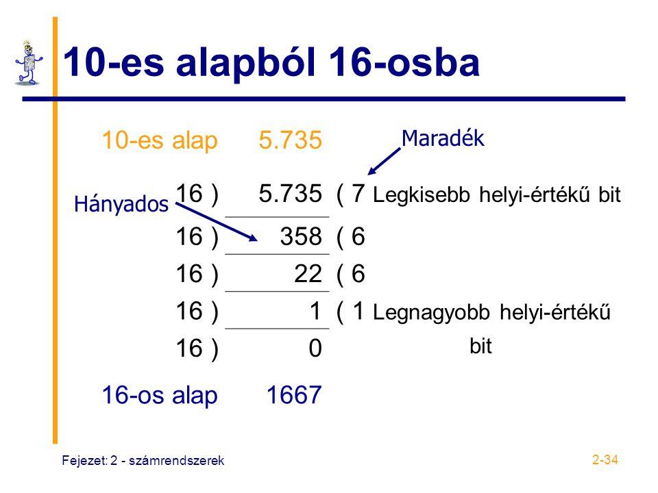 Fejezet: 2 - számrendszerek 2-34 10-es alapból 16-osba 10-es alap5.735 16 )5.735( 7 Legkisebb helyi-értékű bit 16 )358( 6 16 )22( 6 16 )1( 1 Legnagyob