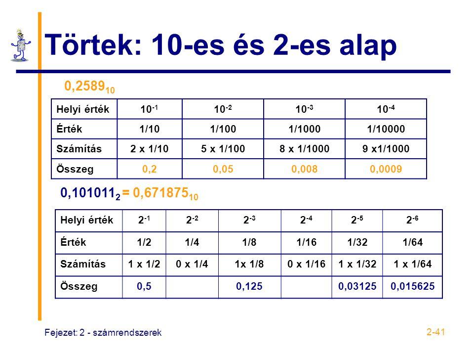 Fejezet: 2 - számrendszerek 2-41 Törtek: 10-es és 2-es alap Helyi érték10 -1 10 -2 10 -3 10 -4 Érték1/101/1001/10001/10000 Számítás2 x 1/105 x 1/1008
