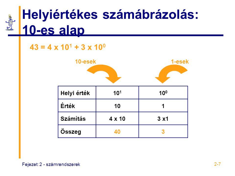Fejezet: 2 - számrendszerek 2-7 Helyiértékes számábrázolás: 10-es alap Helyi érték10 1 10 0 Érték101 Számítás4 x 103 x1 Összeg403 1-esek10-esek 43 = 4