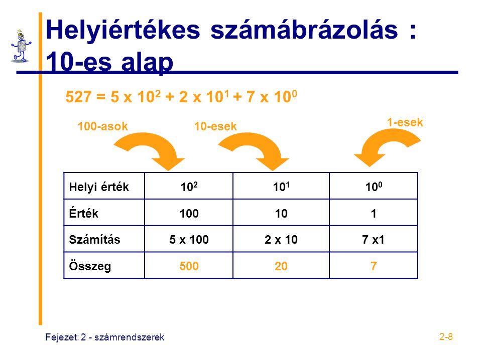 Fejezet: 2 - számrendszerek 2-8 Helyiértékes számábrázolás : 10-es alap Helyi érték10 2 10 1 10 0 Érték100101 Számítás5 x 1002 x 107 x1 Összeg500207 1