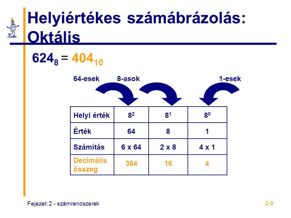 Fejezet: 2 - számrendszerek 2-9 Helyiértékes számábrázolás: Oktális 624 8 = 404 10 Helyi érték8282 8181 8080 Érték6481 Számítás6 x 642 x 84 x 1 Decimá