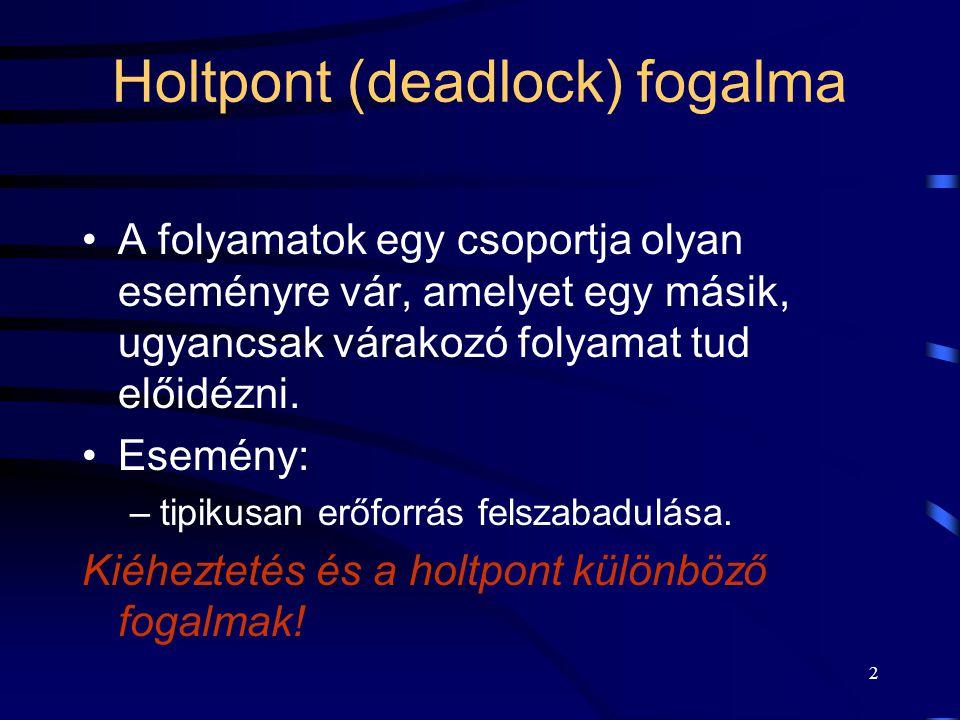 1 Operációs rendszerek Holtpont